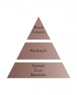 Parfum Esprit de Patchouli 500ml