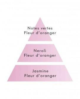 PARFUM FLEUR D ORANGER 500ML.
